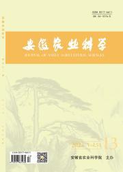 《安徽农业科学》